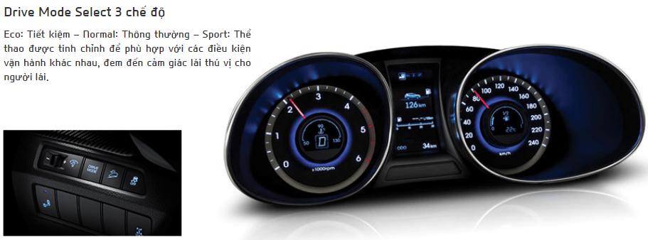 Drive model